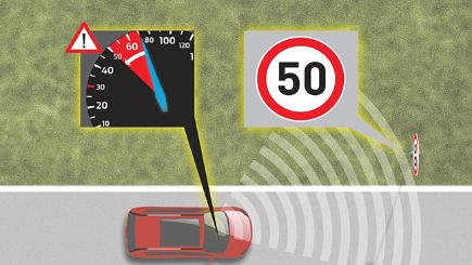 Ford's Intelligent Speed Limiter reads roads signs and slows the car accordingly.